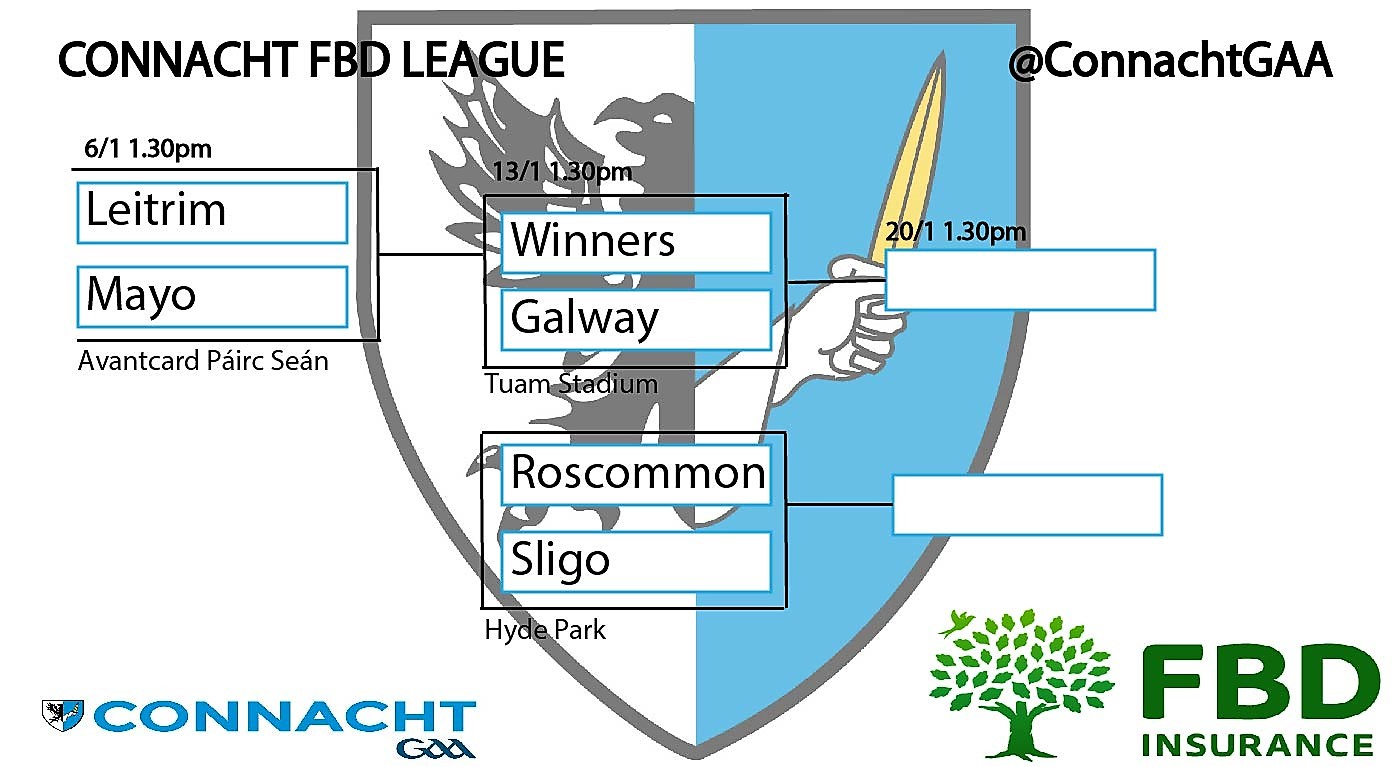 FBD League Begins This Sunday