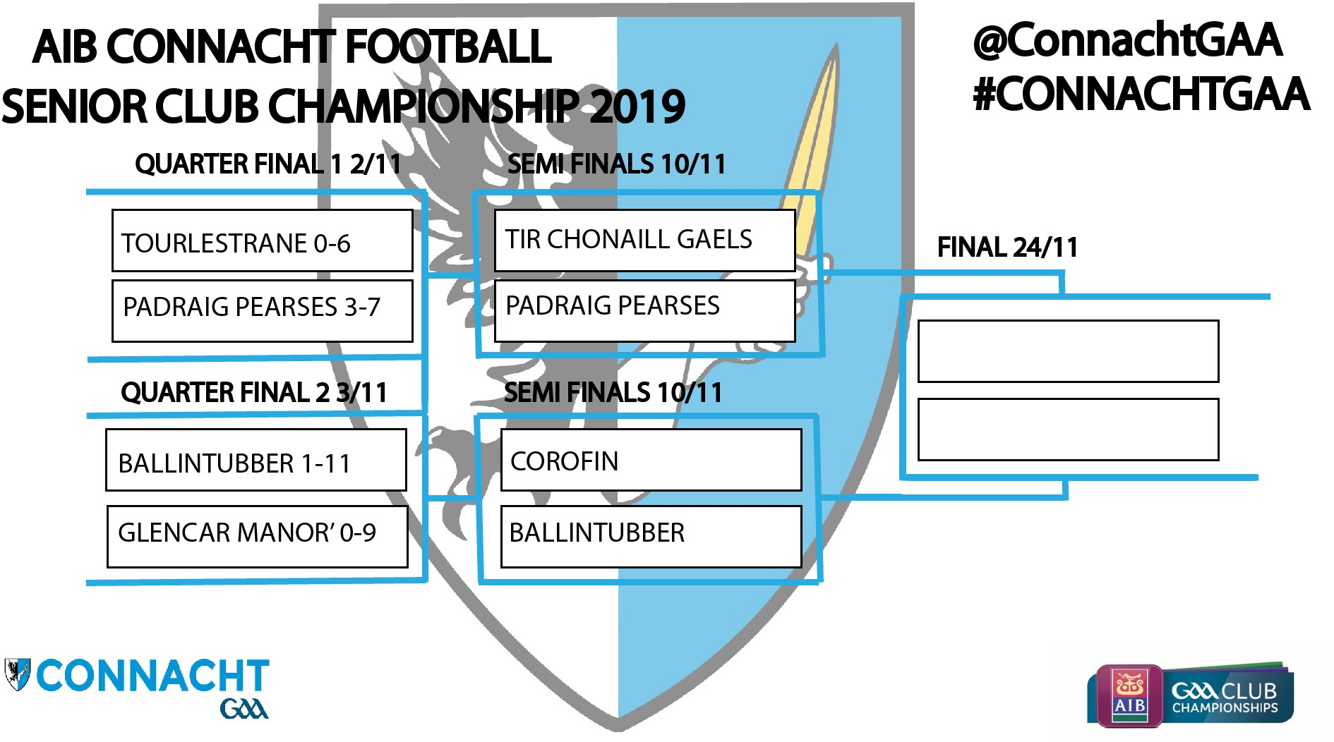 Connacht GAA Fixtures for Weekend of 9th and 10th November